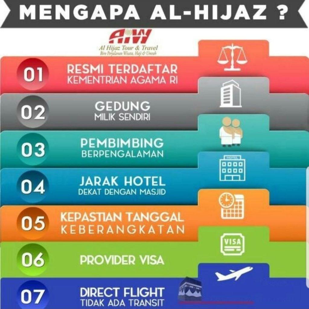 Jasa Travel Umroh Terpercaya Cijayanti Bogor Hubungi Hubungi 082119542813
